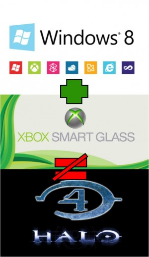 Win 9 Smartglass not equal Halo 4