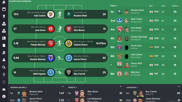 football manager 2016 image 1